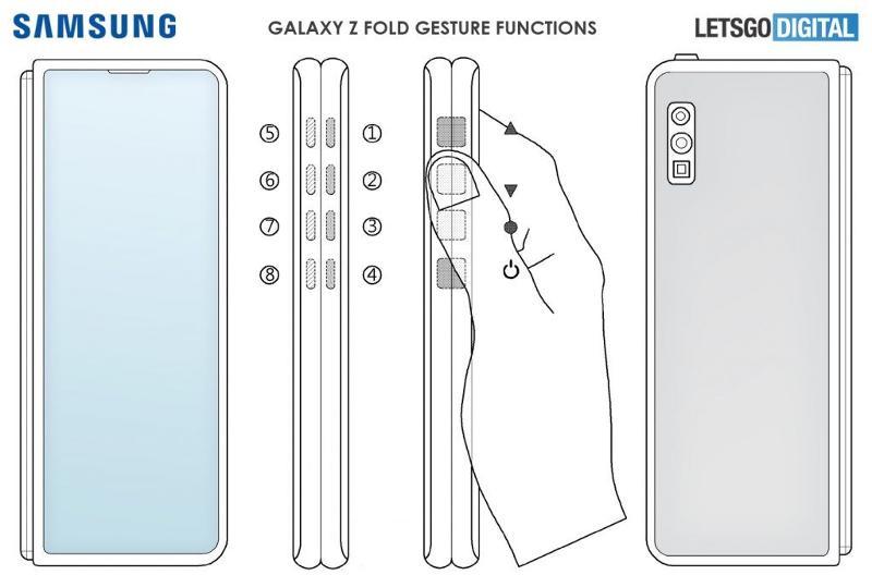 Galaxy Z Fold 3 gesture control patent