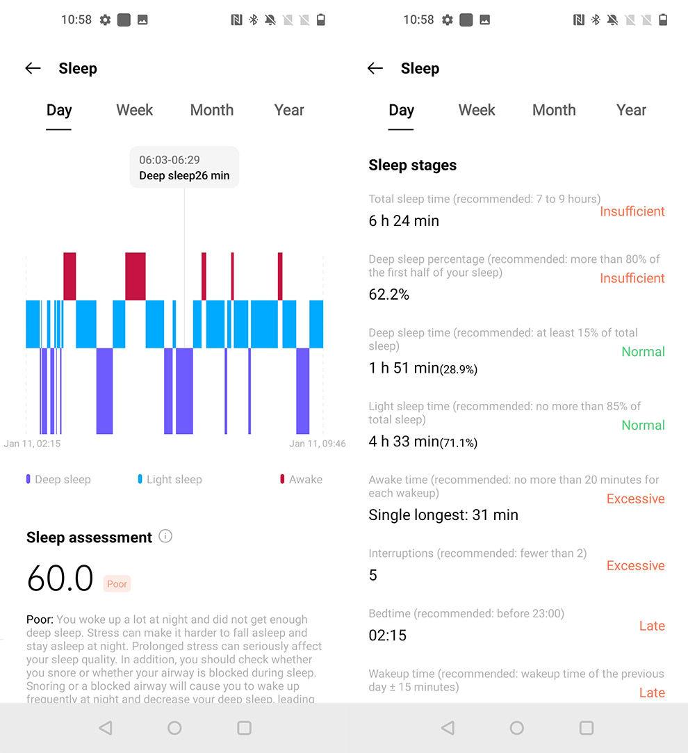 La OnePlus Band es una excelente banda de fitness para realizar un seguimiento de su sueño.