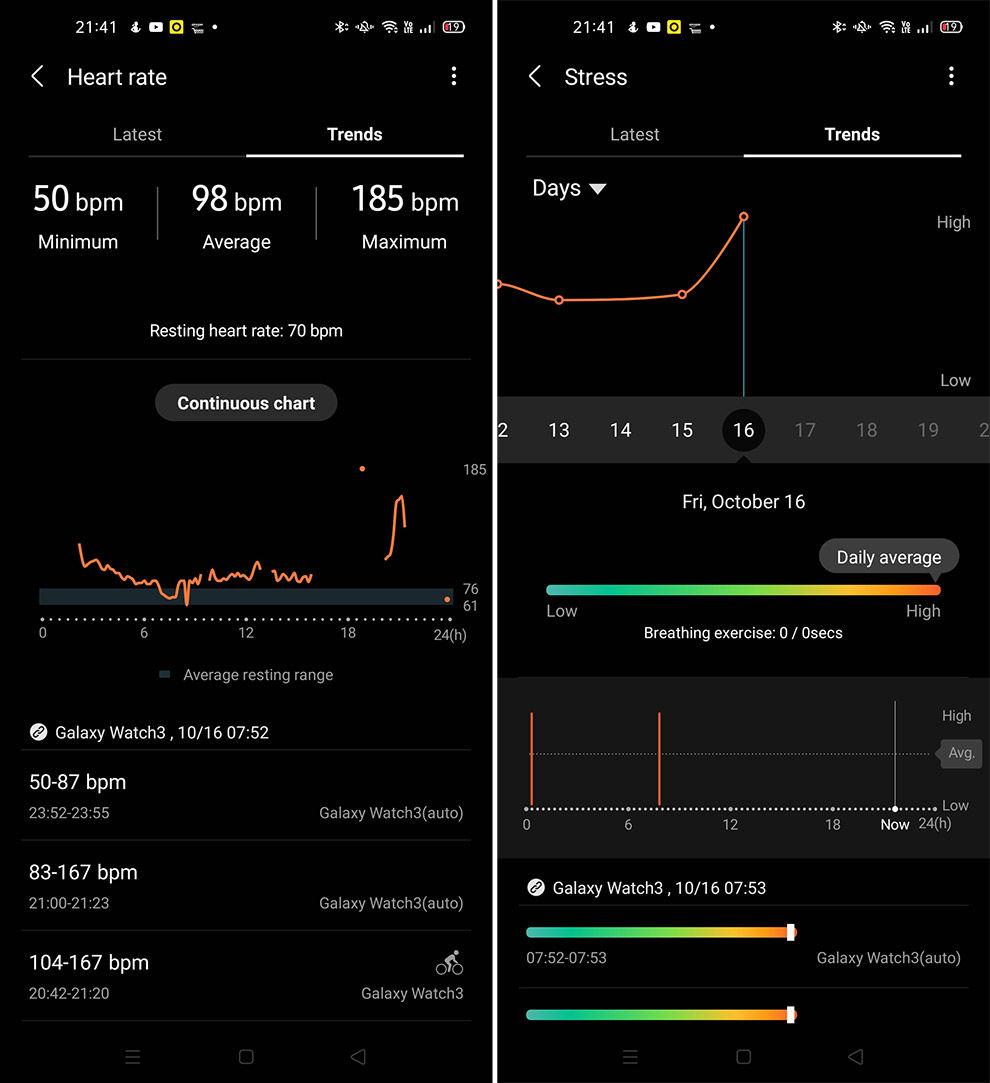 El Samsung Galaxy Watch3 cuenta con seguimiento de la frecuencia cardíaca durante todo el día y seguimiento del estrés