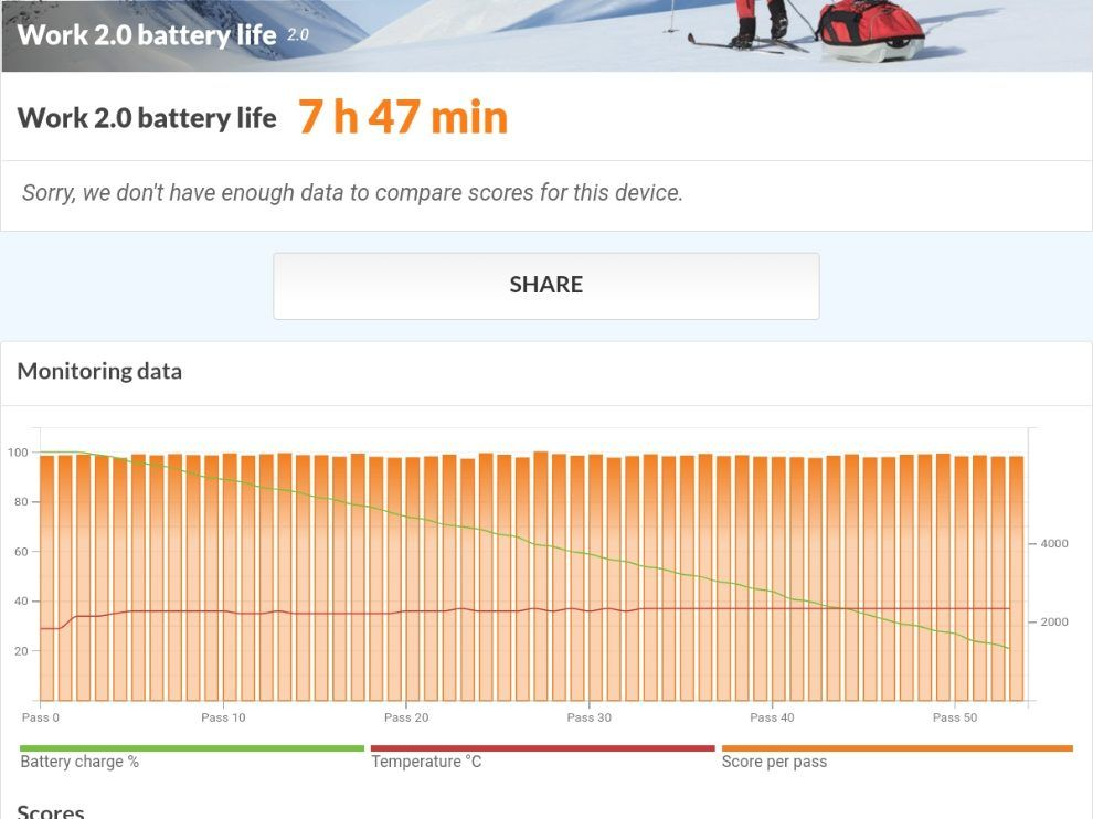 Benchmark de batería Samsung Galaxy tab A7