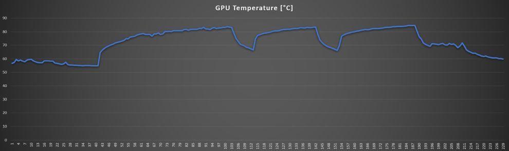 ROG Zephyrus G15 GPU temp