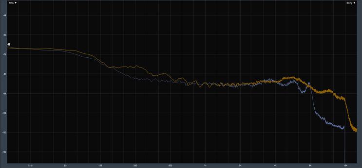 Oppo Enco X frequency response graph